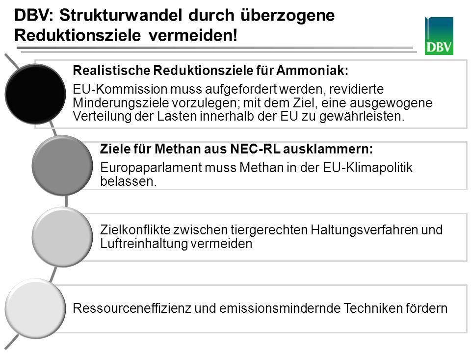 Deutscher Bauernverband Realistische Reduktionsziele für Ammoniak: EU-Kommission muss aufgefordert werden, revidierte Minderungsziele vorzulegen; mit