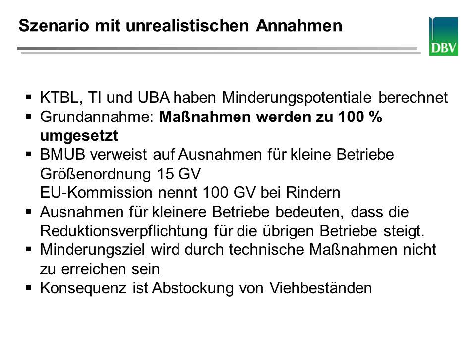 Deutscher Bauernverband Szenario mit unrealistischen Annahmen  KTBL, TI und UBA haben Minderungspotentiale berechnet  Grundannahme: Maßnahmen werden