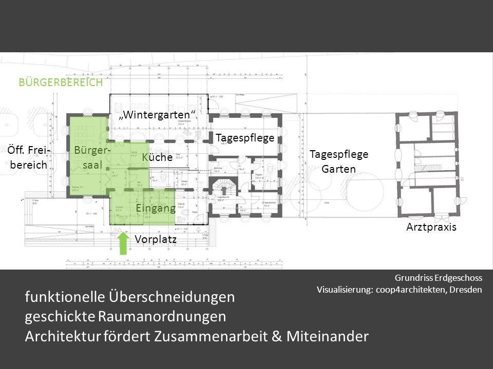 """funktionelle Überschneidungen geschickte Raumanordnungen Architektur fördert Zusammenarbeit & Miteinander Vorplatz Bürger- saal """"Wintergarten Küche Öff."""