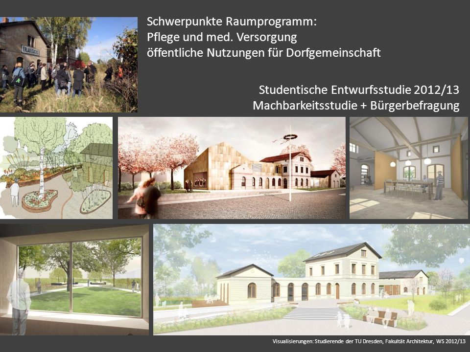 Schwerpunkte Raumprogramm: Pflege und med.