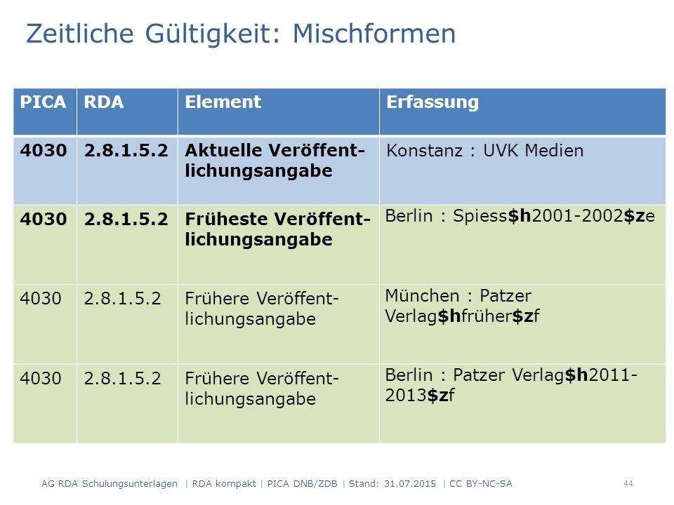 Zeitliche Gültigkeit: Mischformen 44 PICARDAElementErfassung 40302.8.1.5.2Aktuelle Veröffent- lichungsangabe Konstanz : UVK Medien 40302.8.1.5.2Früheste Veröffent- lichungsangabe Berlin : Spiess$h2001-2002$ze 40302.8.1.5.2Frühere Veröffent- lichungsangabe München : Patzer Verlag$hfrüher$zf 40302.8.1.5.2Frühere Veröffent- lichungsangabe Berlin : Patzer Verlag$h2011- 2013$zf AG RDA Schulungsunterlagen | RDA kompakt | PICA DNB/ZDB | Stand: 31.07.2015 | CC BY-NC-SA