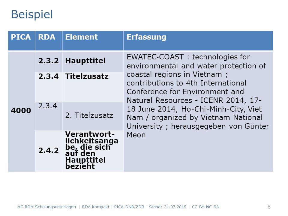 Beispiel (Forts.) AG RDA Schulungsunterlagen | RDA kompakt | PICA DNB/ZDB | Stand: 31.07.2015 | CC BY-NC-SA 9 PICARDAElementErfassung 11317.2.1.3Art des InhaltsKonferenzschrift 310019.2.1.1.1 Geistiger Schöpfer !IDN!International Conference for Environment and Natural Resources$n4.$d2014$cHo -Chi-Minh-Stadt$4aut 311019.3.1.3 Sonstige Körperschaft, die mit einem Werk in Verbindung steht !IDN!Đại Học Quốc Gia Thành phố Hồ Chí Minh$BVeranstalter$4org 301020.2Mitwirkender !IDN!Meon, Günter$BHerausgeber$4edt