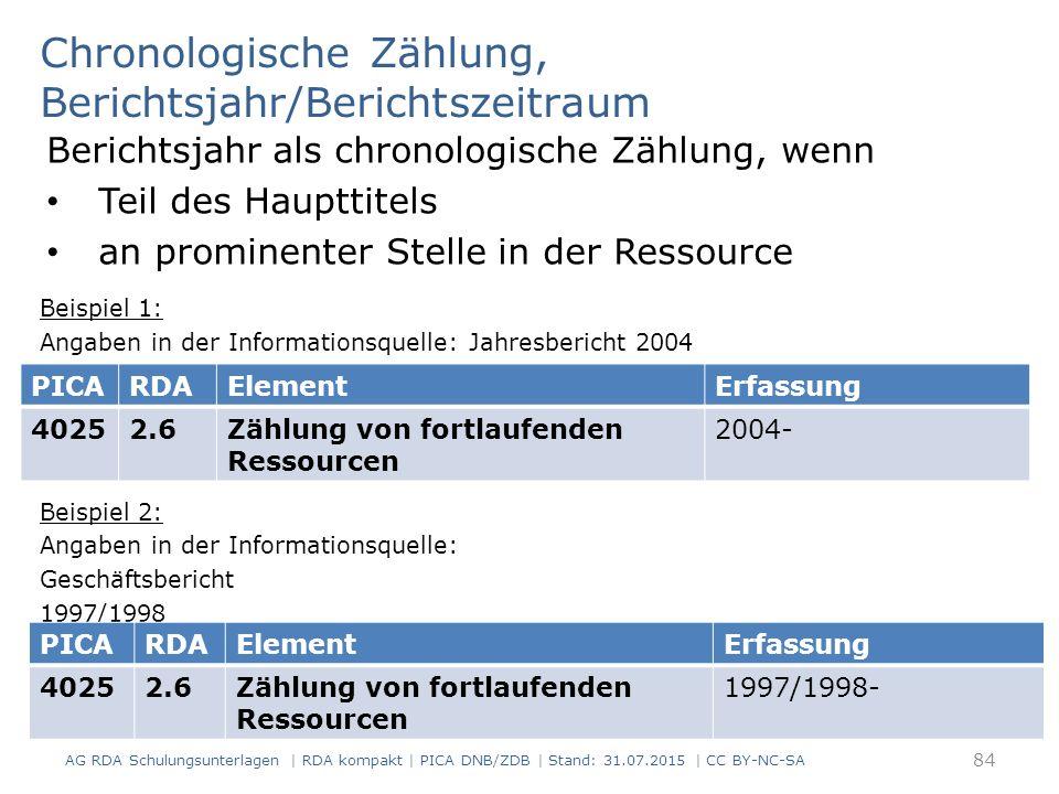 Chronologische Zählung, Berichtsjahr/Berichtszeitraum Berichtsjahr als chronologische Zählung, wenn Teil des Haupttitels an prominenter Stelle in der Ressource Beispiel 1: Angaben in der Informationsquelle: Jahresbericht 2004 Beispiel 2: Angaben in der Informationsquelle: Geschäftsbericht 1997/1998 84 PICARDAElementErfassung 40252.6Zählung von fortlaufenden Ressourcen 2004- PICARDAElementErfassung 40252.6Zählung von fortlaufenden Ressourcen 1997/1998- AG RDA Schulungsunterlagen | RDA kompakt | PICA DNB/ZDB | Stand: 31.07.2015 | CC BY-NC-SA