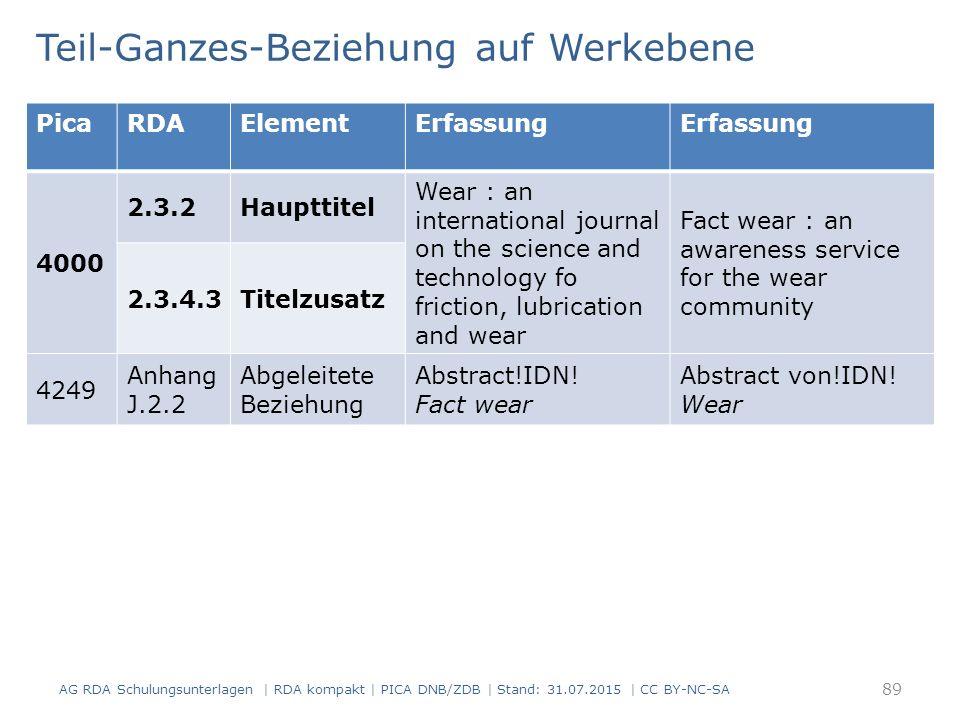Teil-Ganzes-Beziehung auf Werkebene 89 PicaRDAElementErfassung 4000 2.3.2Haupttitel Wear : an international journal on the science and technology fo f