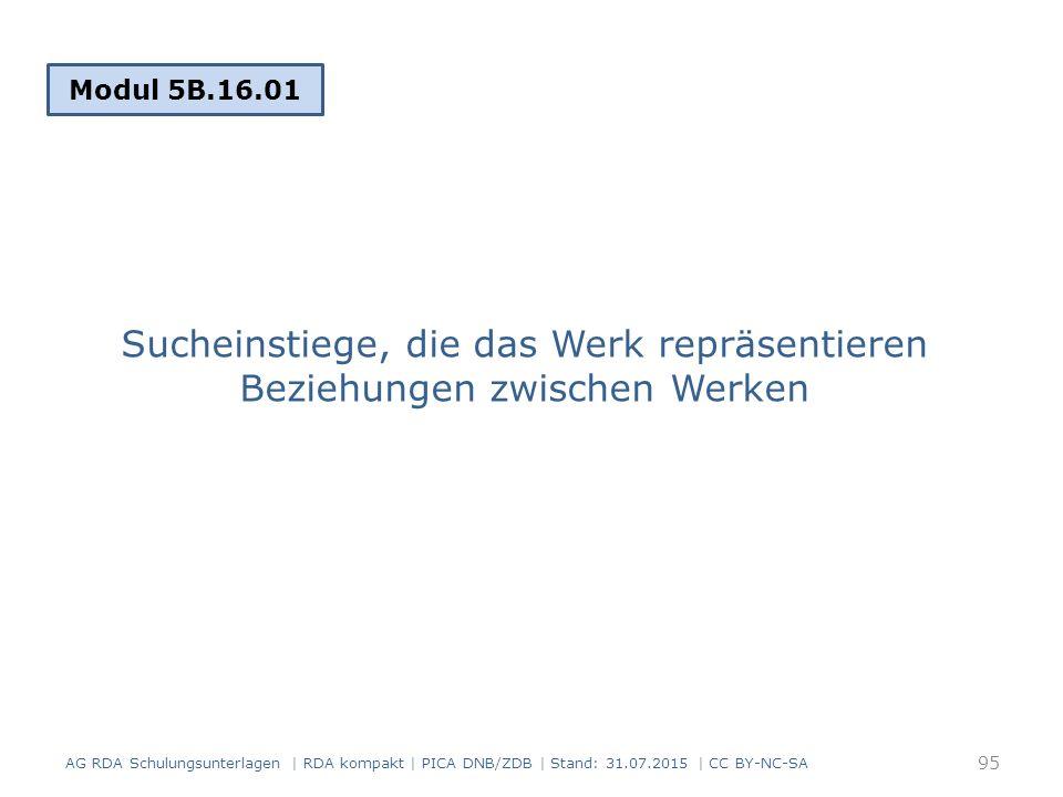 Sucheinstiege, die das Werk repräsentieren Beziehungen zwischen Werken Modul 5B.16.01 95 AG RDA Schulungsunterlagen | RDA kompakt | PICA DNB/ZDB | Stand: 31.07.2015 | CC BY-NC-SA