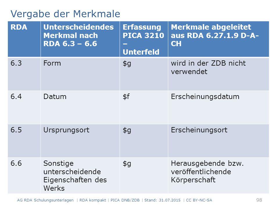 Vergabe der Merkmale 98 RDAUnterscheidendes Merkmal nach RDA 6.3 – 6.6 Erfassung PICA 3210 – Unterfeld Merkmale abgeleitet aus RDA 6.27.1.9 D-A- CH 6.3Form$gwird in der ZDB nicht verwendet 6.4Datum$fErscheinungsdatum 6.5Ursprungsort$gErscheinungsort 6.6Sonstige unterscheidende Eigenschaften des Werks $gHerausgebende bzw.