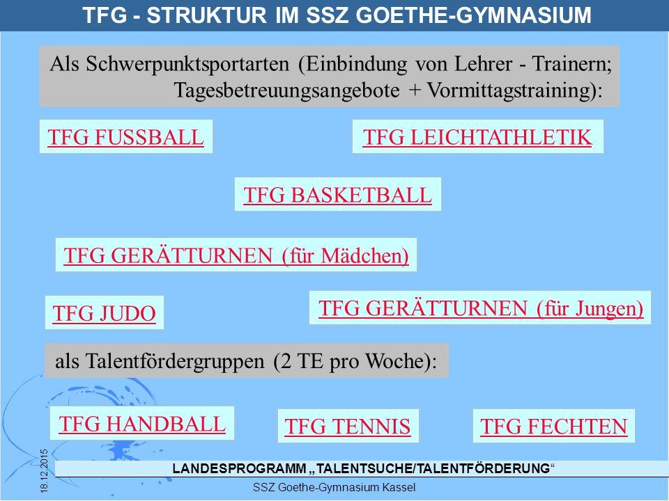 """LANDESPROGRAMM """"TALENTSUCHE/TALENTFÖRDERUNG"""" SSZ Goethe-Gymnasium Kassel 18.12.2015 TFG - STRUKTUR IM SSZ GOETHE-GYMNASIUM TFG FUSSBALL TFG JUDO TFG H"""