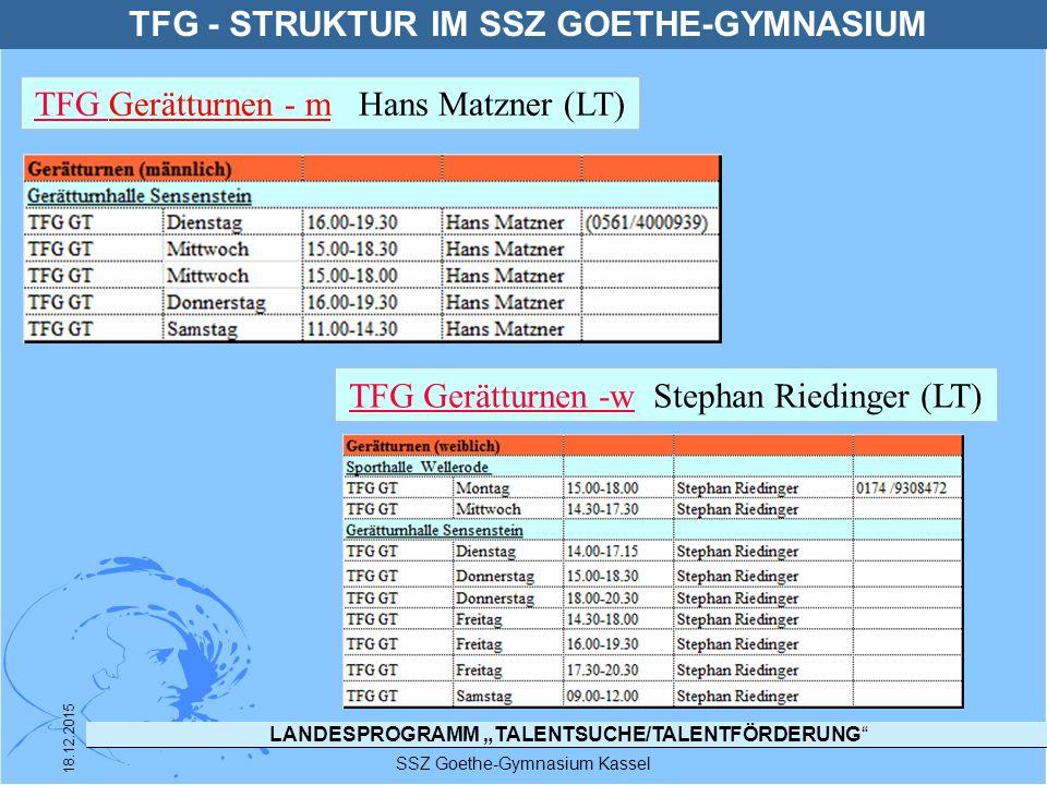 """LANDESPROGRAMM """"TALENTSUCHE/TALENTFÖRDERUNG"""" SSZ Goethe-Gymnasium Kassel 18.12.2015 TFG - STRUKTUR IM SSZ GOETHE-GYMNASIUM TFG TFG Gerätturnen - m Han"""