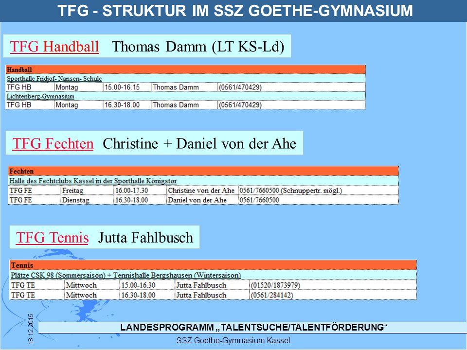"LANDESPROGRAMM ""TALENTSUCHE/TALENTFÖRDERUNG"" SSZ Goethe-Gymnasium Kassel 18.12.2015 TFG - STRUKTUR IM SSZ GOETHE-GYMNASIUM TFG TFG Handball Thomas Dam"