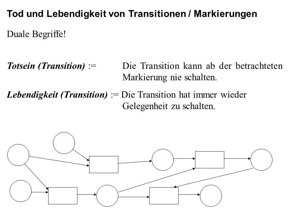 Tod und Lebendigkeit von Transitionen / Markierungen Duale Begriffe.