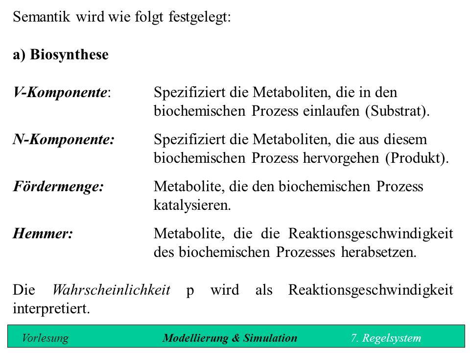 Semantik wird wie folgt festgelegt: a) Biosynthese V-Komponente:Spezifiziert die Metaboliten, die in den biochemischen Prozess einlaufen (Substrat).