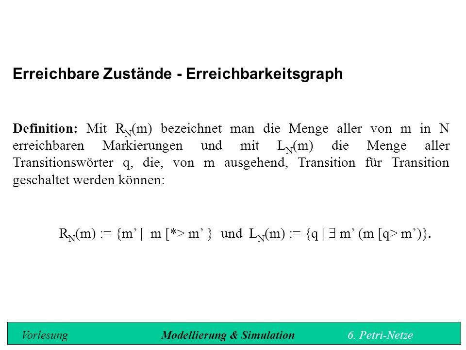 Erreichbare Zustände - Erreichbarkeitsgraph Definition: Mit R N (m) bezeichnet man die Menge aller von m in N erreichbaren Markierungen und mit L N (m) die Menge aller Transitionswörter q, die, von m ausgehend, Transition für Transition geschaltet werden können: R N (m) := {m' | m [*> m' } und L N (m) := {q |  m' (m [q> m')}.