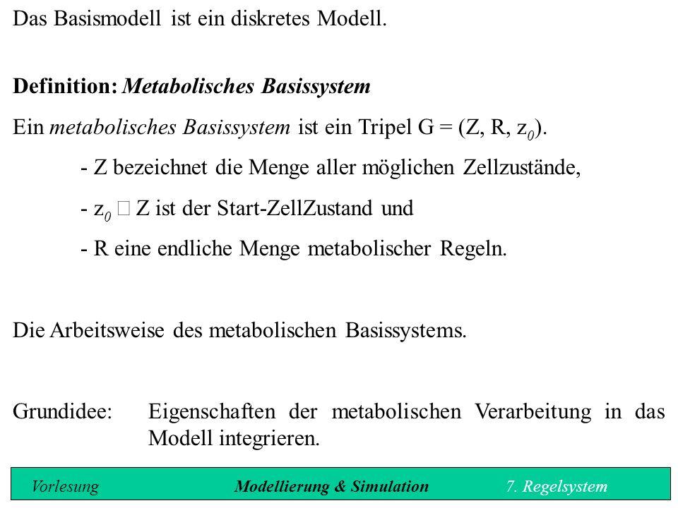 Das Basismodell ist ein diskretes Modell.