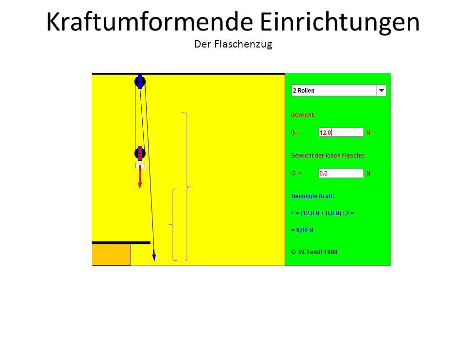 Kraftumformende Einrichtungen Der Flaschenzug S Hub S Zug F Zug F Hub Flaschenzug (6 Rollen): F Zug = 1 / 6 F Hub s Zug = 6 s Hub