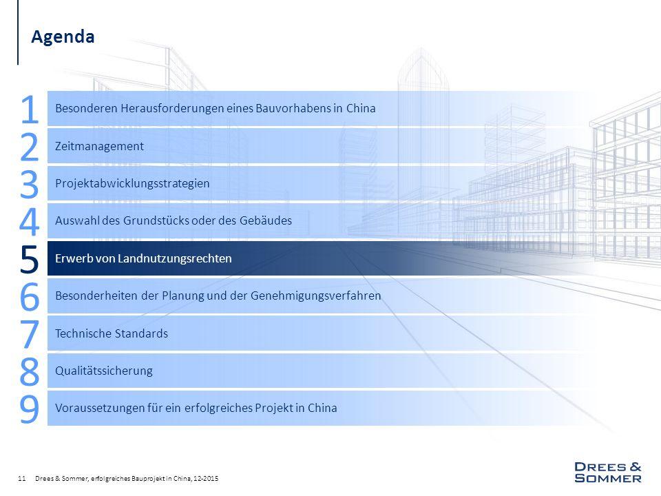 Drees & Sommer, erfolgreiches Bauprojekt in China, 12-201511 Agenda Besonderen Herausforderungen eines Bauvorhabens in China 1 Zeitmanagement 2 Projek