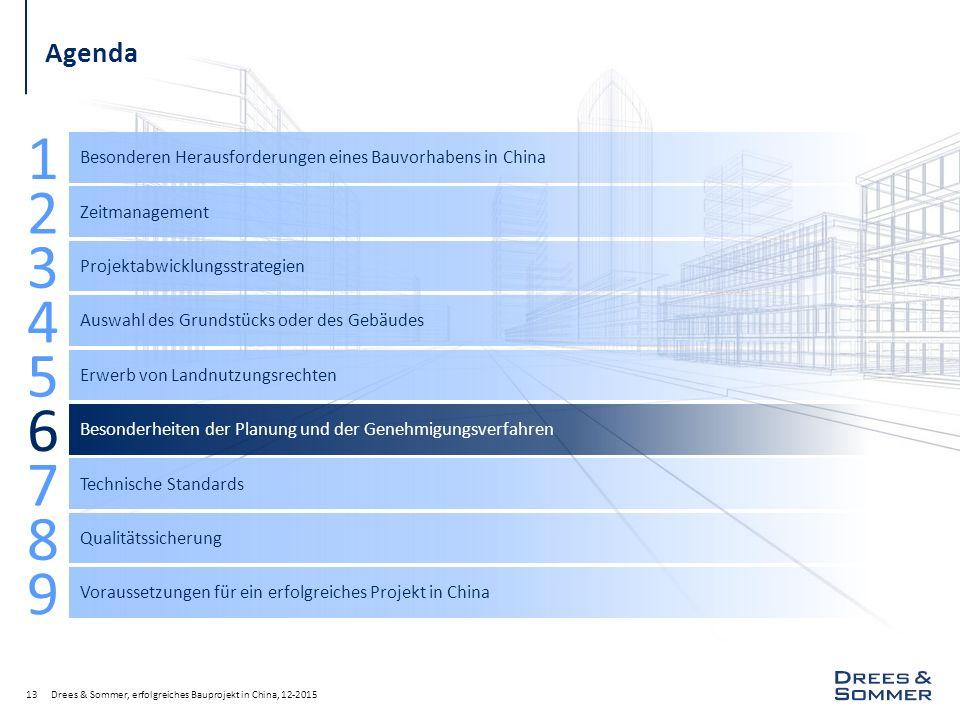 Drees & Sommer, erfolgreiches Bauprojekt in China, 12-201513 Agenda Besonderen Herausforderungen eines Bauvorhabens in China 1 Zeitmanagement 2 Projek