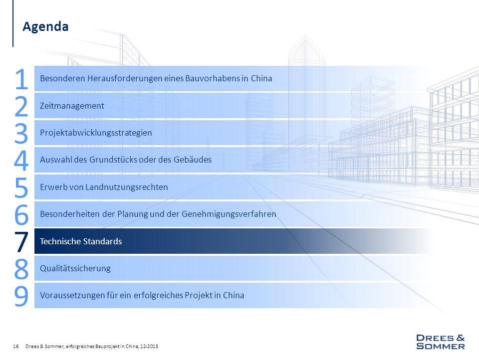 Drees & Sommer, erfolgreiches Bauprojekt in China, 12-201516 Agenda Besonderen Herausforderungen eines Bauvorhabens in China 1 Zeitmanagement 2 Projek
