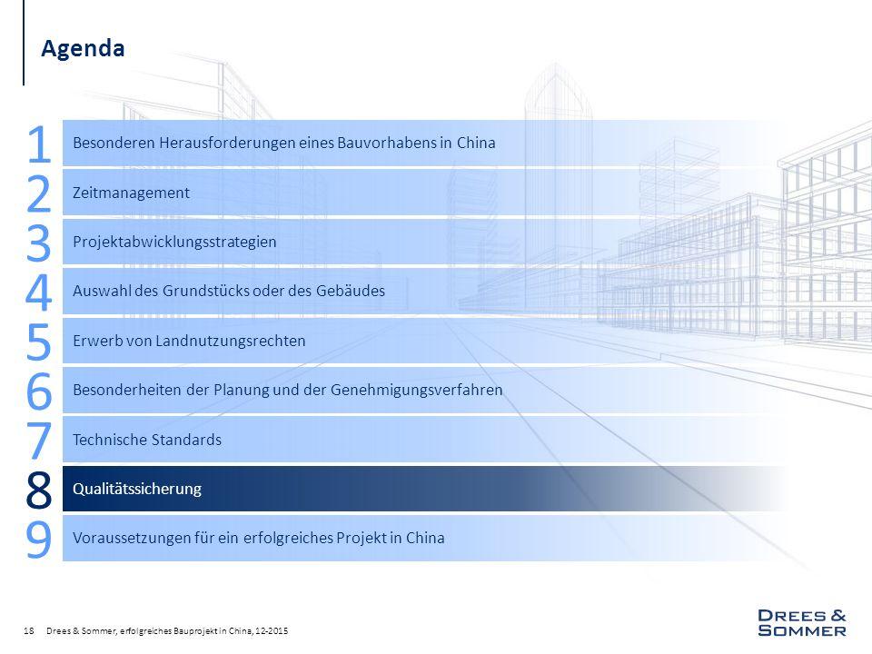 Drees & Sommer, erfolgreiches Bauprojekt in China, 12-201518 Agenda Besonderen Herausforderungen eines Bauvorhabens in China 1 Zeitmanagement 2 Projek