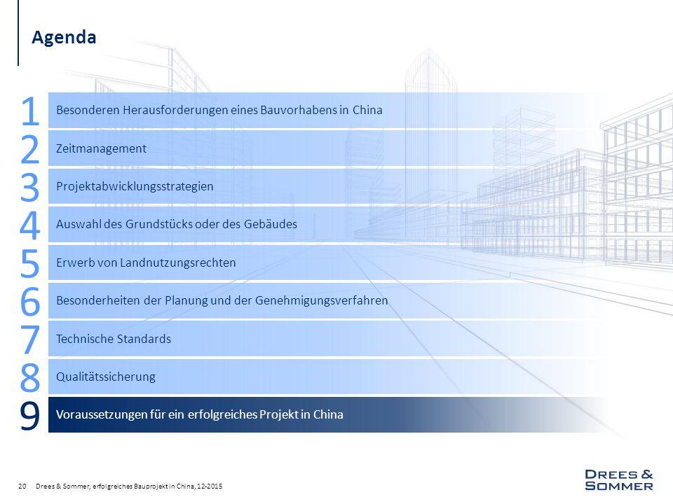 Drees & Sommer, erfolgreiches Bauprojekt in China, 12-201520 Agenda Besonderen Herausforderungen eines Bauvorhabens in China 1 Zeitmanagement 2 Projek