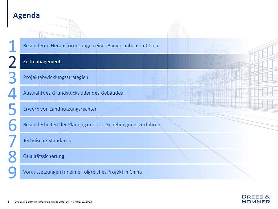 Drees & Sommer, erfolgreiches Bauprojekt in China, 12-20155 Agenda Besonderen Herausforderungen eines Bauvorhabens in China 1 Zeitmanagement 2 Projekt
