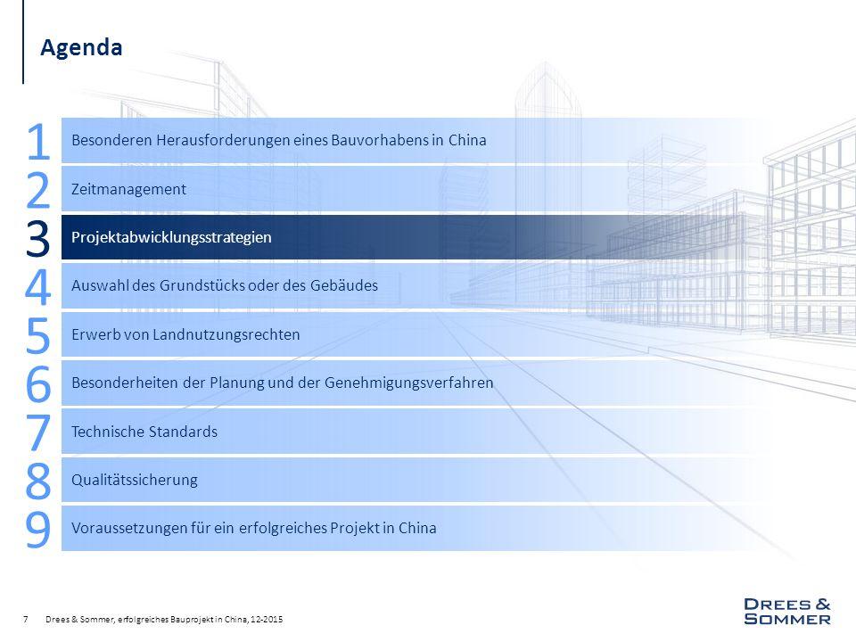 Projektabwicklungsstrategien Drees & Sommer, erfolgreiches Bauprojekt in China, 12-20158 Voraussetzungen für ein erfolgreiches Projekt in China Eigene Investition (Neubau, Umbau)  getrennte Planung, Vergabe, Bauleitung und Bauen (GU)  EPCM (Engineering, Procurement, Construction Management) getrennt vom GU  Design & Built / EPC (Engineering, Procurement, Construction)  Mischkonzepte (z.