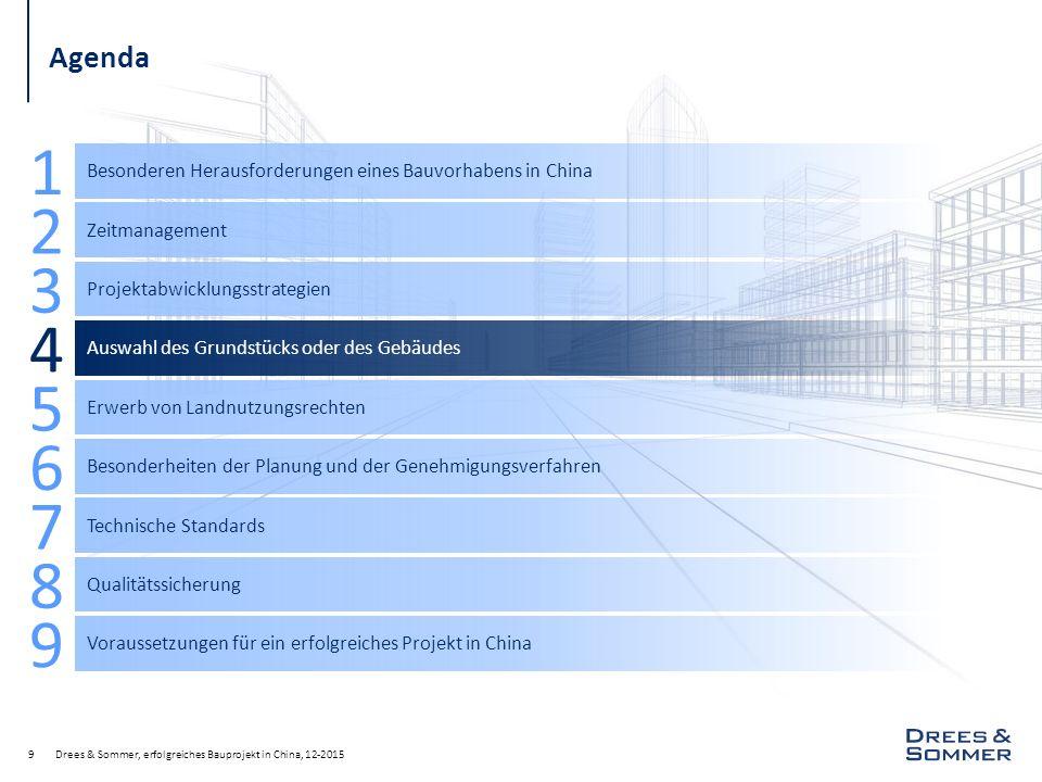 Drees & Sommer, erfolgreiches Bauprojekt in China, 12-20159 Agenda Besonderen Herausforderungen eines Bauvorhabens in China 1 Zeitmanagement 2 Projekt
