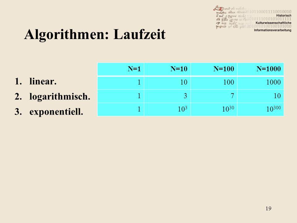 1.linear. 2.logarithmisch. 3.exponentiell. Algorithmen: Laufzeit N=1N=10N=100N=1000 1101001000 13710 110 3 10 30 10 300 19