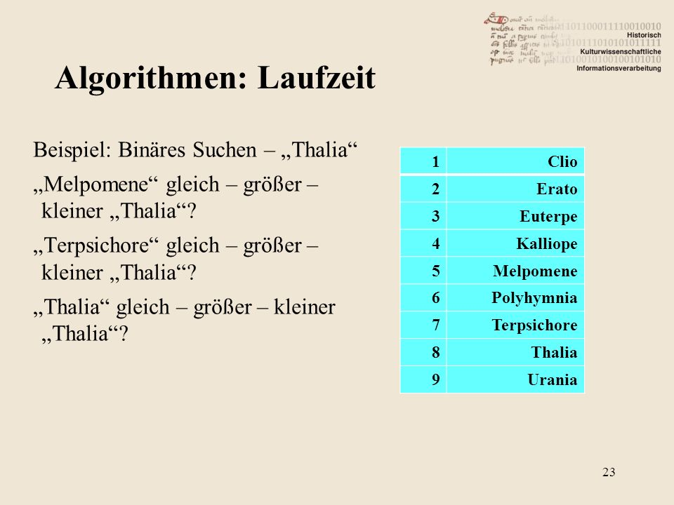 """Beispiel: Binäres Suchen – """"Thalia"""" """"Melpomene"""" gleich – größer – kleiner """"Thalia""""? """"Terpsichore"""" gleich – größer – kleiner """"Thalia""""? """"Thalia"""" gleich"""
