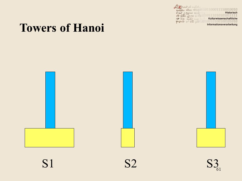 Towers of Hanoi S1 S2 S3 61