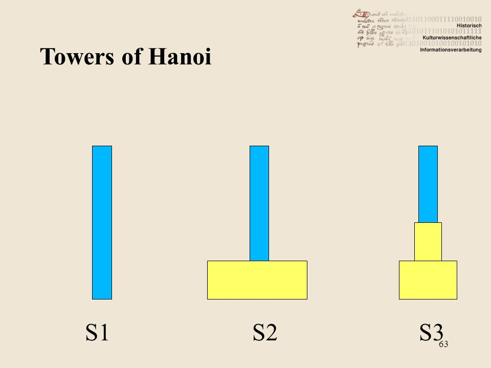 Towers of Hanoi S1 S2 S3 63