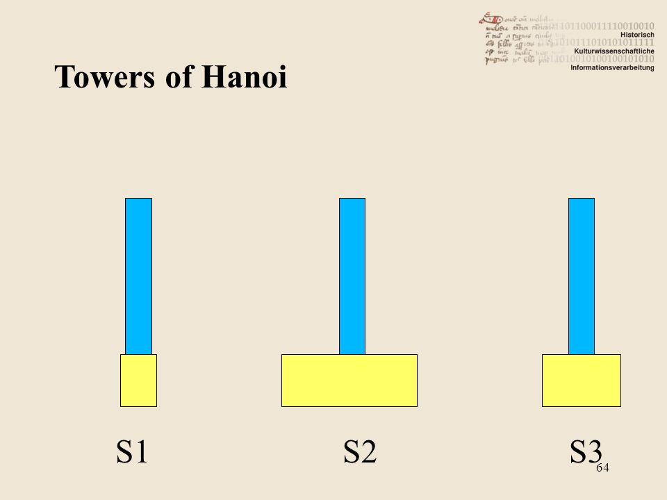 Towers of Hanoi S1 S2 S3 64