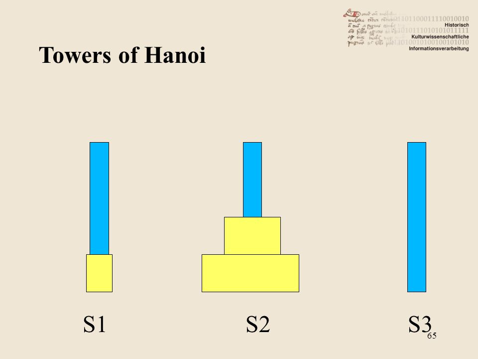 Towers of Hanoi S1 S2 S3 65