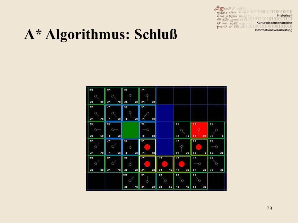 A* Algorithmus: Schluß 73