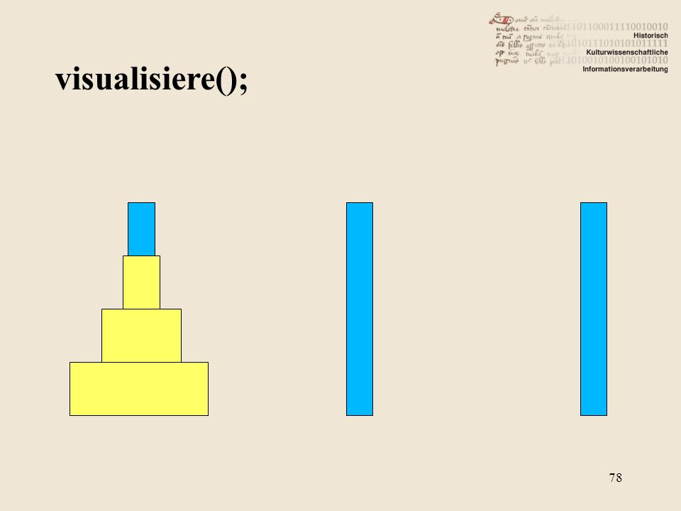 visualisiere(); 78