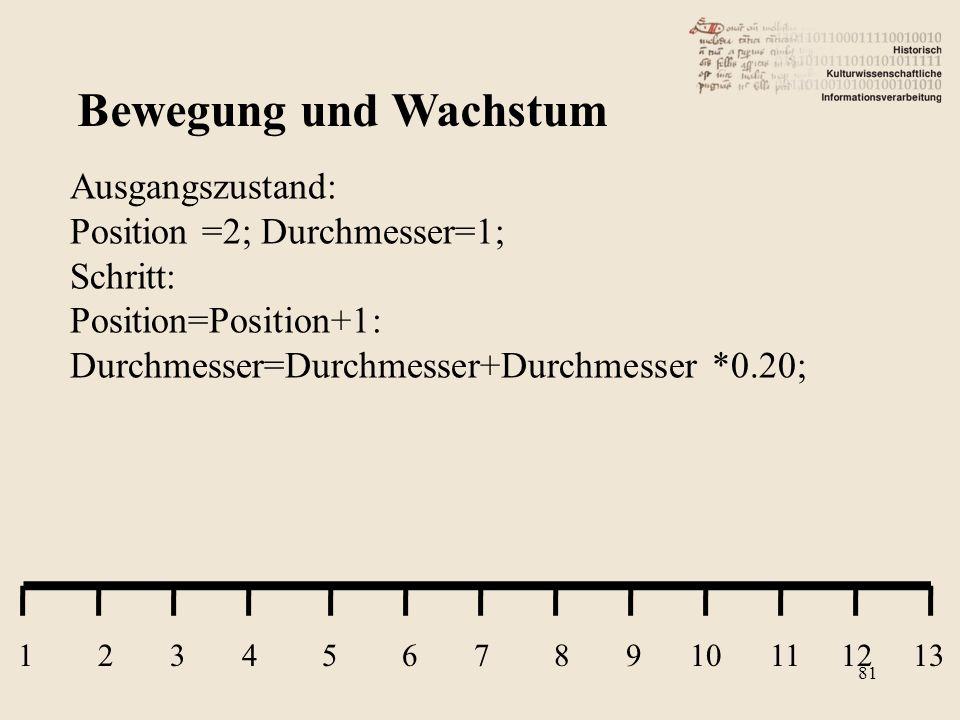 Bewegung und Wachstum Ausgangszustand: Position =2; Durchmesser=1; Schritt: Position=Position+1: Durchmesser=Durchmesser+Durchmesser *0.20; 1 2 3 4 5 6 7 8 9 10 11 12 13 81