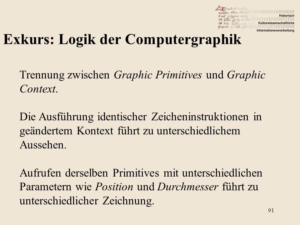 Exkurs: Logik der Computergraphik Trennung zwischen Graphic Primitives und Graphic Context. Die Ausführung identischer Zeicheninstruktionen in geänder