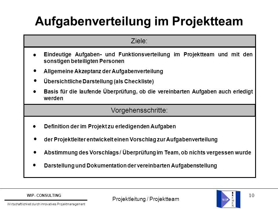 10 Aufgabenverteilung im Projektteam Eindeutige Aufgaben- und Funktionsverteilung im Projektteam und mit den sonstigen beteiligten Personen Allgemeine