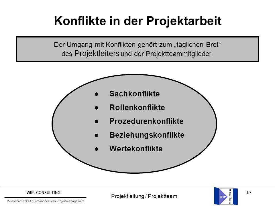 """13 Konflikte in der Projektarbeit Der Umgang mit Konflikten gehört zum """"täglichen Brot"""" des Projektleiters und der Projektteammitglieder. l Sachkonfli"""