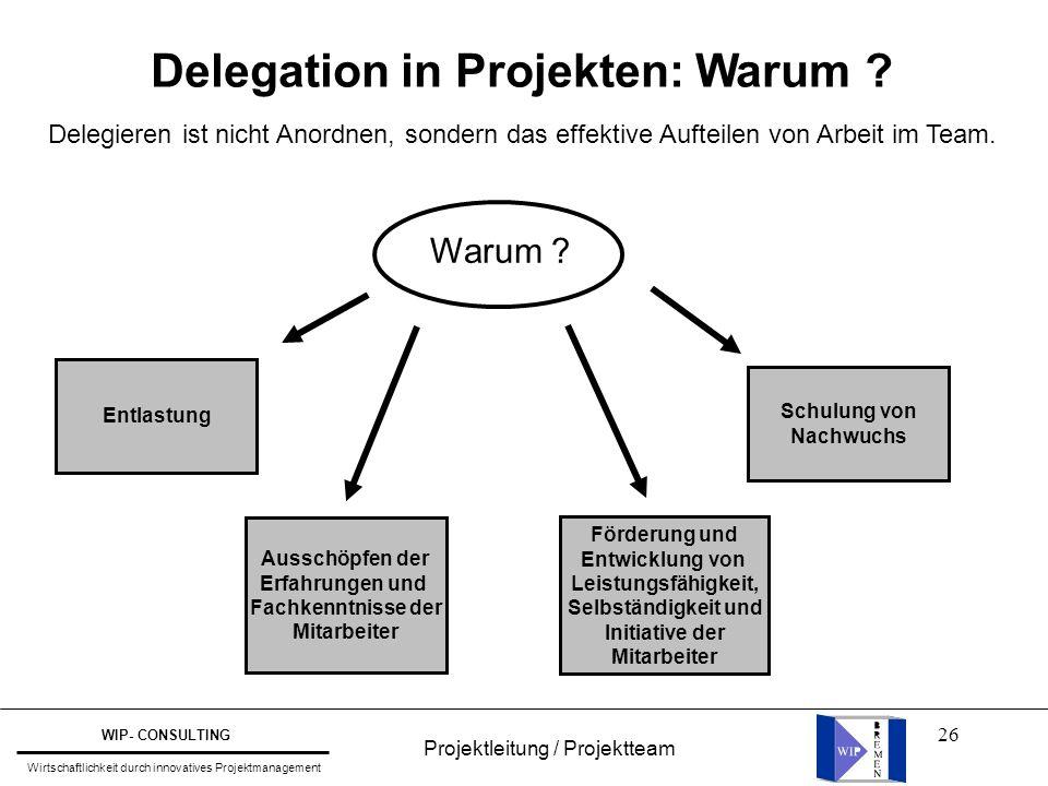 26 Delegation in Projekten: Warum ? Delegieren ist nicht Anordnen, sondern das effektive Aufteilen von Arbeit im Team. Warum ? Entlastung Ausschöpfen