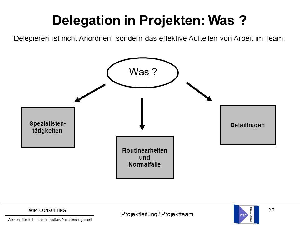 27 Delegation in Projekten: Was ? Delegieren ist nicht Anordnen, sondern das effektive Aufteilen von Arbeit im Team. Was ? Routinearbeiten und Normalf