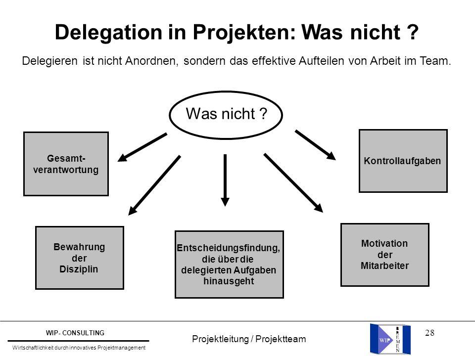 28 Delegation in Projekten: Was nicht ? Delegieren ist nicht Anordnen, sondern das effektive Aufteilen von Arbeit im Team. Was nicht ? Entscheidungsfi