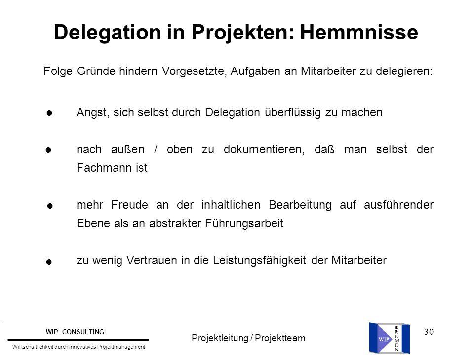 30 Delegation in Projekten: Hemmnisse Folge Gründe hindern Vorgesetzte, Aufgaben an Mitarbeiter zu delegieren: Angst, sich selbst durch Delegation übe