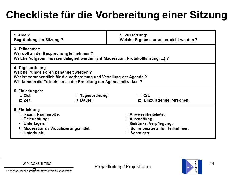44 Checkliste für die Vorbereitung einer Sitzung 1. Anlaß: 2. Zielsetzung: Begründung der Sitzung ? Welche Ergebnisse soll erreicht werden ? 3. Teilne