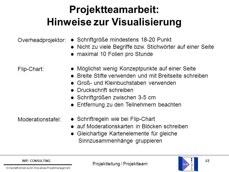 48 Projektteamarbeit: Hinweise zur Visualisierung Overheadprojektor: Flip-Chart: Moderationstafel: l Schriftgröße mindestens 18-20 Punkt l Nicht zu vi
