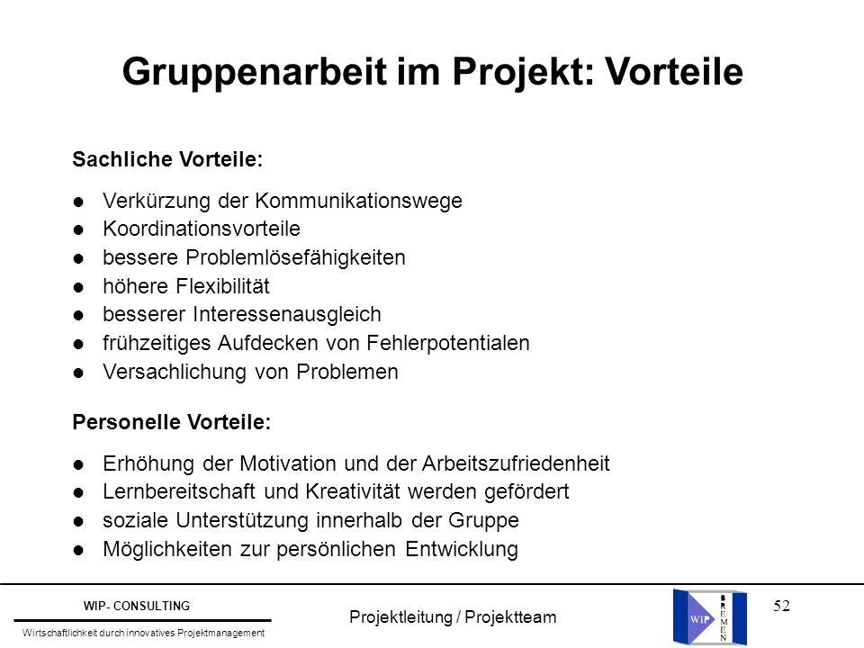 52 Projektleitung / Projektteam WIP- CONSULTING Wirtschaftlichkeit durch innovatives Projektmanagement Gruppenarbeit im Projekt: Vorteile Sachliche Vo