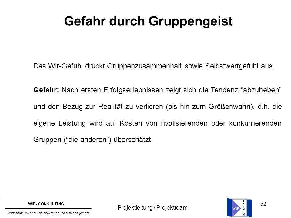 62 Projektleitung / Projektteam WIP- CONSULTING Wirtschaftlichkeit durch innovatives Projektmanagement Gefahr durch Gruppengeist Das Wir-Gefühl drückt