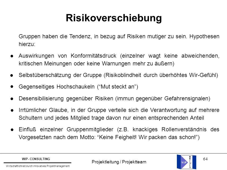 64 Projektleitung / Projektteam WIP- CONSULTING Wirtschaftlichkeit durch innovatives Projektmanagement Risikoverschiebung Gruppen haben die Tendenz, i