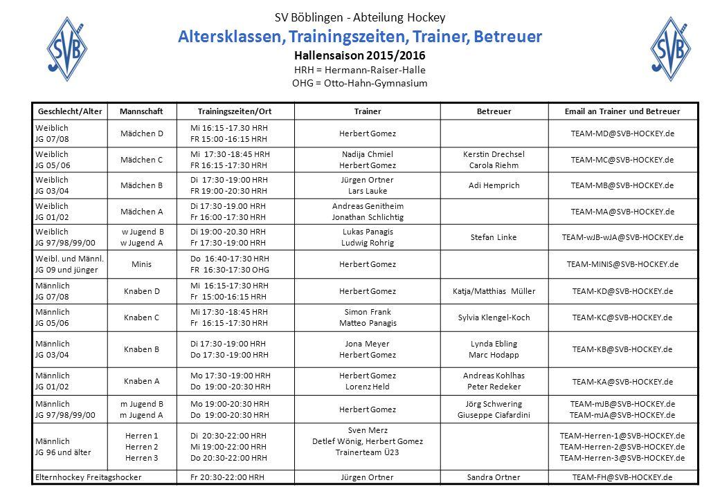 SV Böblingen - Abteilung Hockey Altersklassen, Trainingszeiten, Trainer, Betreuer Hallensaison 2015/2016 HRH = Hermann-Raiser-Halle OHG = Otto-Hahn-Gymnasium Geschlecht/AlterMannschaftTrainingszeiten/OrtTrainerBetreuerEmail an Trainer und Betreuer Weiblich JG 07/08 Mädchen D Mi 16:15 -17.30 HRH FR 15:00 -16:15 HRH Herbert GomezTEAM-MD@SVB-HOCKEY.de Weiblich JG 05/ 06 Mädchen C Mi 17:30 -18:45 HRH FR 16:15 -17:30 HRH Nadija Chmiel Herbert Gomez Kerstin Drechsel Carola Riehm TEAM-MC@SVB-HOCKEY.de Weiblich JG 03/04 Mädchen B Di 17:30 -19:00 HRH FR 19:00 -20:30 HRH Jürgen Ortner Lars Lauke Adi HemprichTEAM-MB@SVB-HOCKEY.de Weiblich JG 01/02 Mädchen A Di 17:30 -19.00 HRH Fr 16:00 -17:30 HRH Andreas Genitheim Jonathan Schlichtig TEAM-MA@SVB-HOCKEY.de Weiblich JG 97/98/99/00 w Jugend B w Jugend A Di 19:00 -20.30 HRH Fr 17:30 -19:00 HRH Lukas Panagis Ludwig Rohrig Stefan LinkeTEAM-wJB-wJA@SVB-HOCKEY.de Weibl.
