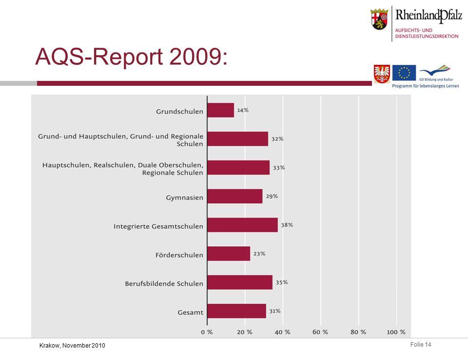 Folie 14 Krakow, November 2010 AQS-Report 2009: