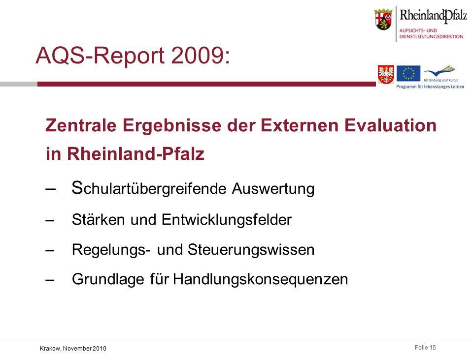 Folie 15 Krakow, November 2010 AQS-Report 2009: Zentrale Ergebnisse der Externen Evaluation in Rheinland-Pfalz – S chulartübergreifende Auswertung – Stärken und Entwicklungsfelder – Regelungs- und Steuerungswissen – Grundlage für Handlungskonsequenzen
